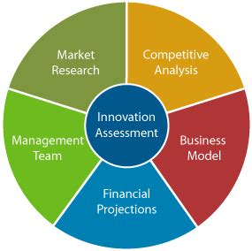Business Plan For English Language School Researchomatic